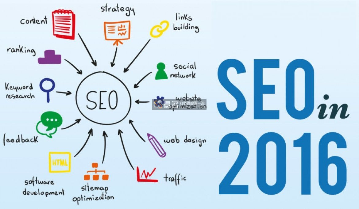 SEO-Search-Engine-Optimization-2016-4.jpg
